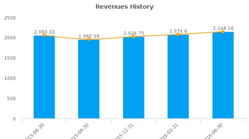 NSK Ltd. :NPSKY-US: Earnings Analysis: Q1, 2017 By the Numbers : August 9, 2016