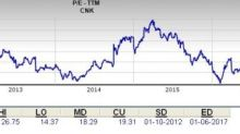 Is Cinemark (CNK) a Good Pick for Value Investors?