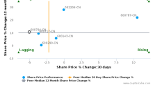 Zhangjiagang Freetrade Science & Technology Co., Ltd. breached its 50 day moving average in a Bearish Manner : 600794-CN : January 12, 2017
