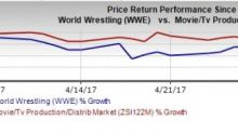 World Wrestling (WWE) Misses on Q1 Earnings, Stock Down