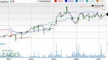 Columbia Sportswear (COLM) Q1 Earnings, Sales Top Estimates