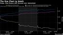 Stocks Gain With Yuan as Trump Delays Tariff Hike: Markets Wrap