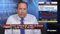 Ford June US sales up 6.4 percent